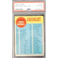 1963 Topps 4th Series Checklist 265-352 Card #274 PSA Graded 4 VG-EX 43464949