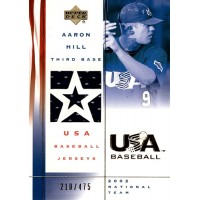 Aaron Hill 2002 Upper Deck USA Baseball Jersey Card #US-AH 210/475